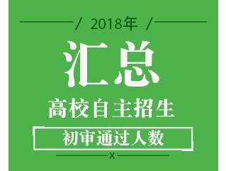 2018年高校自主招生初审名单查询 附:2017自招初审通过率