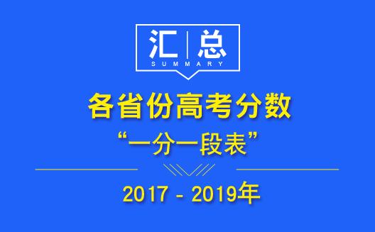 2019年各省高考分数一分一段表