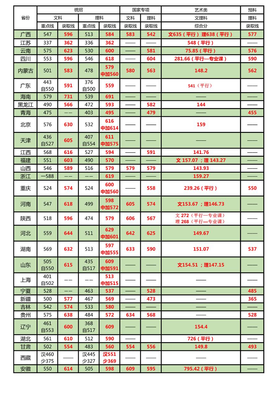 招生公布8_4_1(1).png